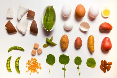 Bağışıklık Sistemini Güçlendirmede  Gıda Takviyelerinin Rolü